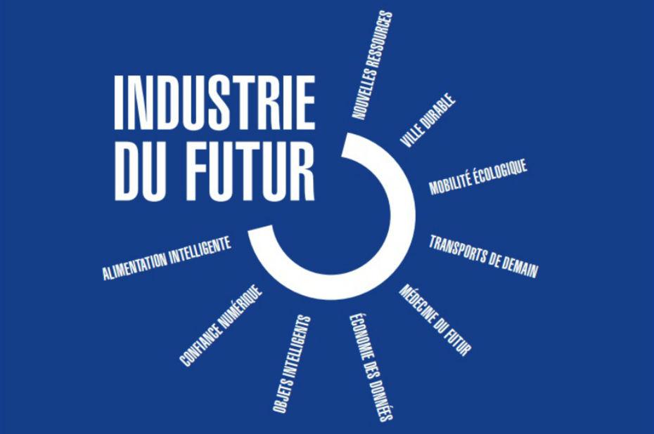 GAYA Conseil - Industrie du Futur